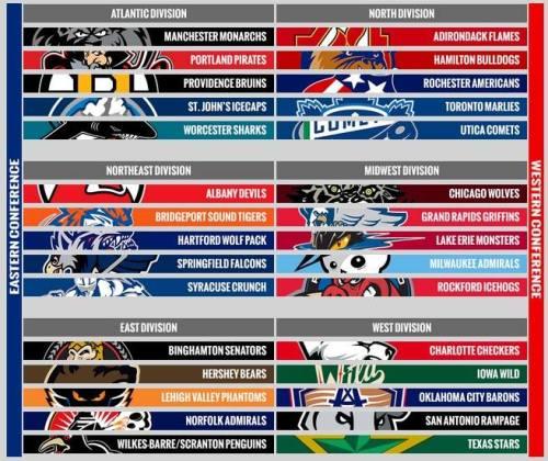 AHL Alignment