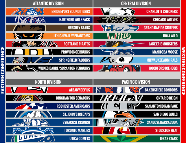 Ahl sets divisional alignment for 2015 16 season for Div alignment